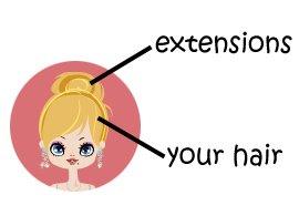 Hair Universal Doll